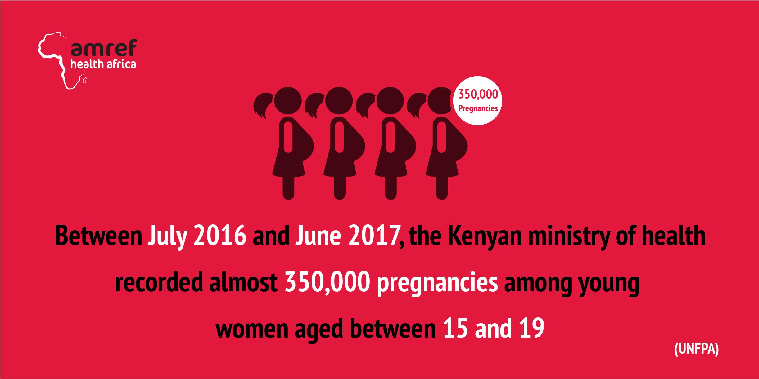 Teenage Pregnancy Info graphics Amref